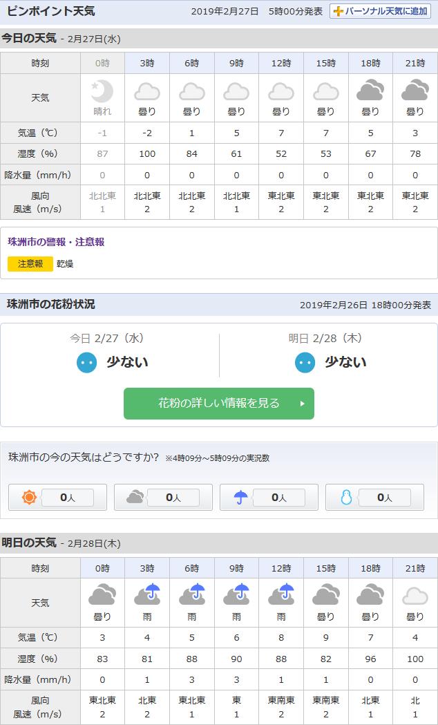 2/27天気予報