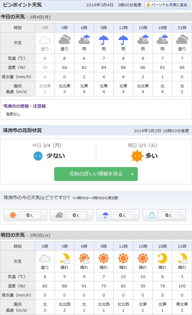 3/4天気予報