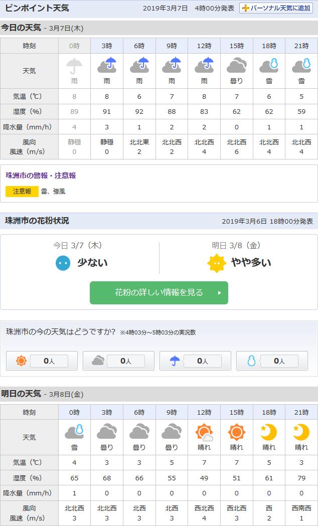 3/7天気予報