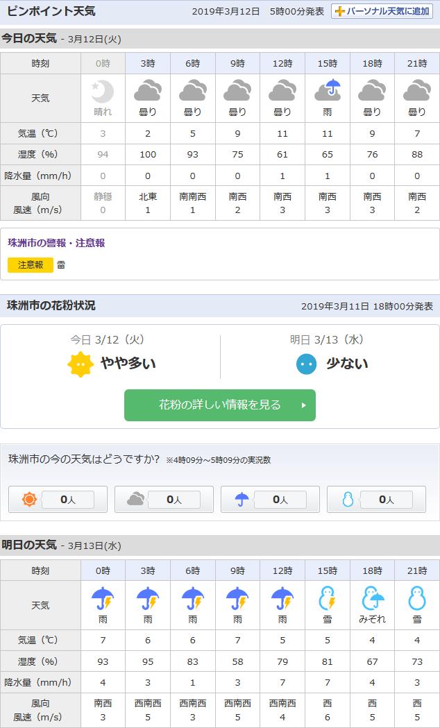 3/12天気予報