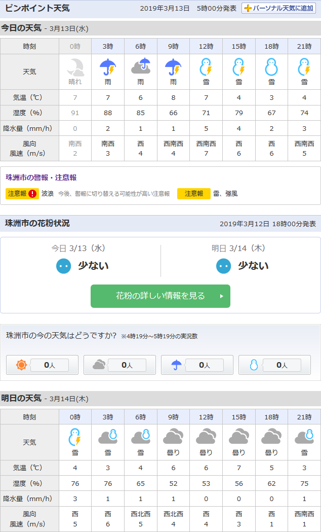 3/13天気予報
