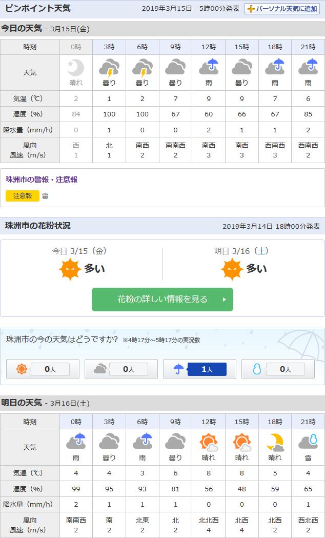3/15天気予報